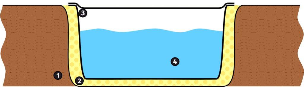 Brunnenbecken-einbauen-DIY-Anleitung